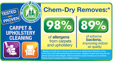A & B Chem-Dry of Raleigh, NC, removes 89% of bacteria and 98% of allergens, leaving you with a healthier home or business